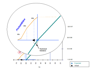 TPM Graphic